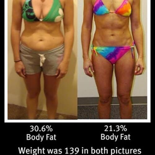 ダイエット 筋肉 体脂肪率